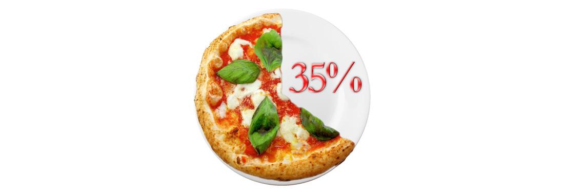 35 % di Pizza